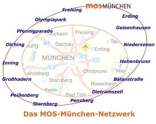 Die MOS München und ihr Netz